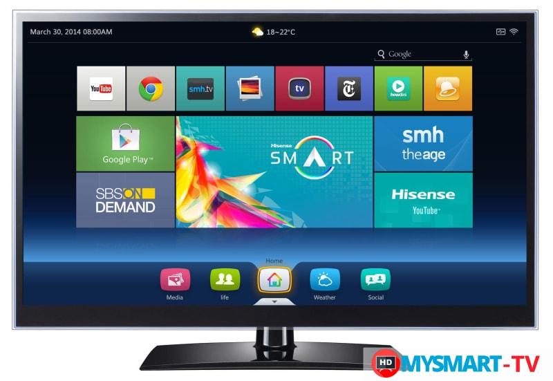 Умный телевизор Samsung замедляет то, что нужно делать.